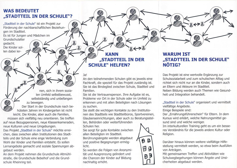 Großartig Kuratorium Wieder Aufgenommen Ideen - Entry Level Resume ...